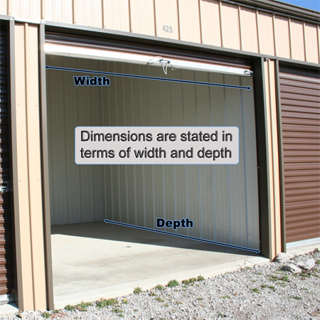 Dimensions are stated in terms of Width and Depth